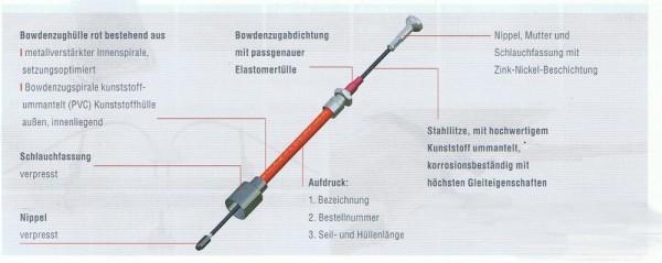 Alko Bowdenzug Bremsseil mit Glocke 26 mm und T- Nippel HL890 mm SL1086 mm L8532